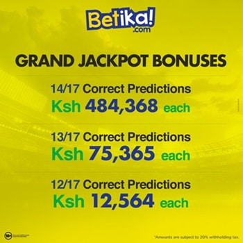 Accurate Betika Grand jackpot Prediction - 100M to be Won